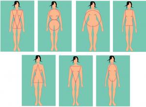 comment savoir sa morphologie femme